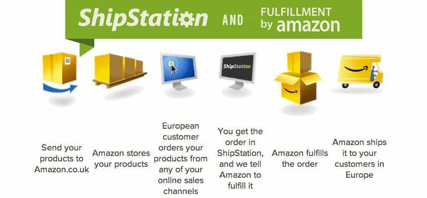 Fulfillment-by-Amazon-la-gi-2 Fulfillment by Amazon là gì?