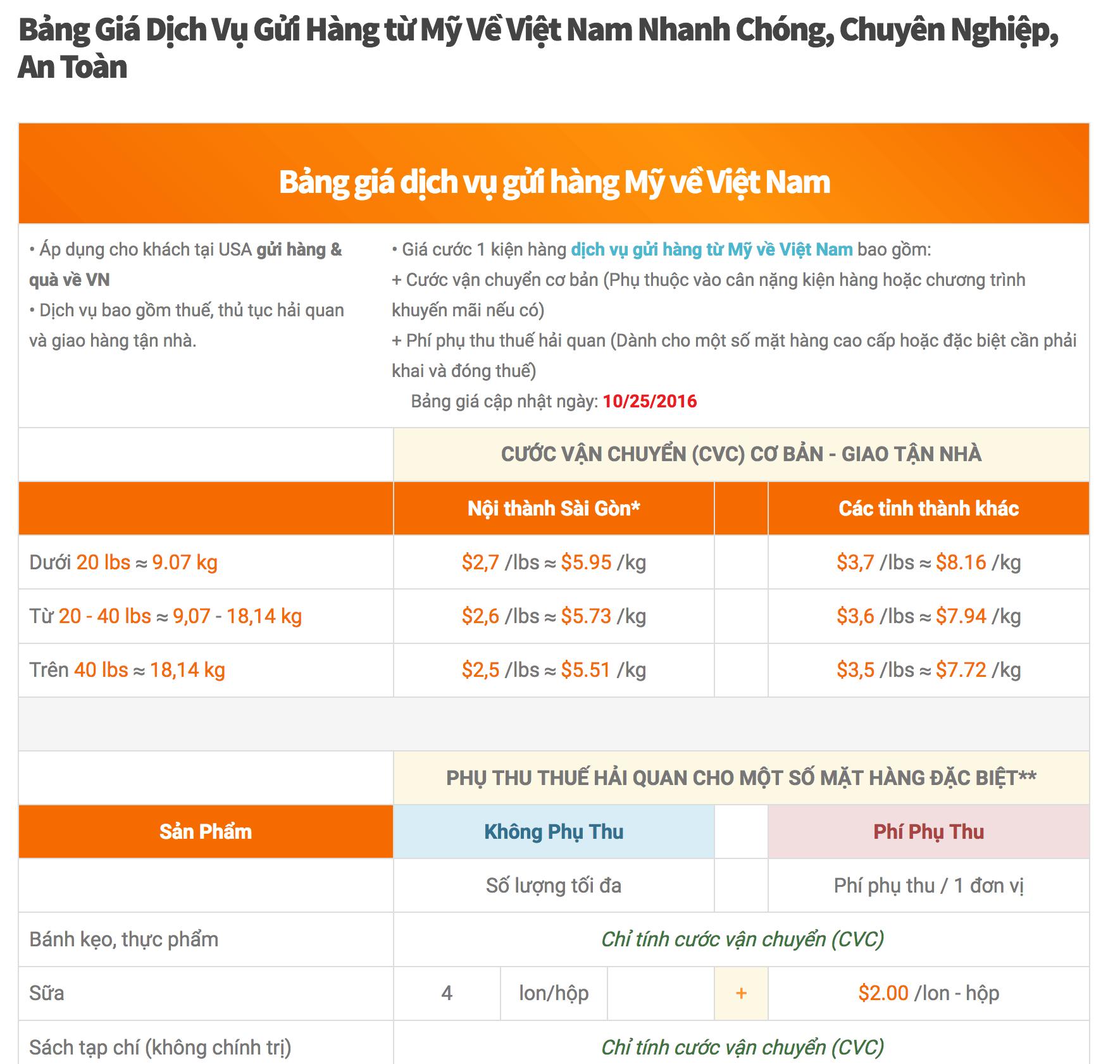 Bảng giá gửi hàng từ Mỹ về Việt Nam mới nhất, ship hàng Mỹ, mua hộ hàng Mỹ
