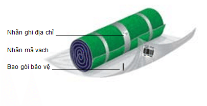 huong-dan-chung-ve-dong-goi-hang-hoa-dac-thu-tai-vietair-cargo-6 Hướng dẫn chung đóng gói hàng hóa cho hàng hóa đặc thù