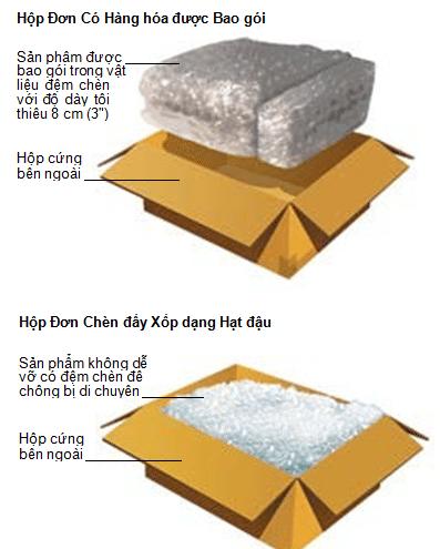 huong-dan-chung-ve-dong-goi-hang-hoa-tai-vietair-cargo-2 Hướng dẫn chung về đóng gói hàng hóa tại VietAir Cargo