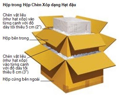 huong-dan-chung-ve-dong-goi-hang-hoa-tai-vietair-cargo-3 Hướng dẫn chung về đóng gói hàng hóa tại VietAir Cargo