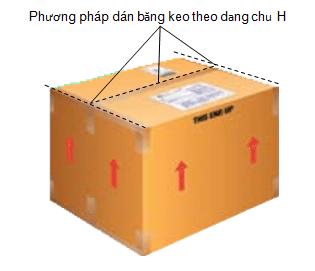 huong-dan-chung-ve-dong-goi-hang-hoa-tai-vietair-cargo-5 Hướng dẫn chung về đóng gói hàng hóa tại VietAir Cargo