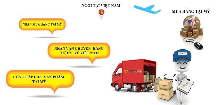huong-dan-mua-ho-hang-my-va-ship-ve-viet-nam-2 Hướng Dẫn Mua Hộ Hàng Mỹ Và Ship Hàng Mỹ Về Việt nam