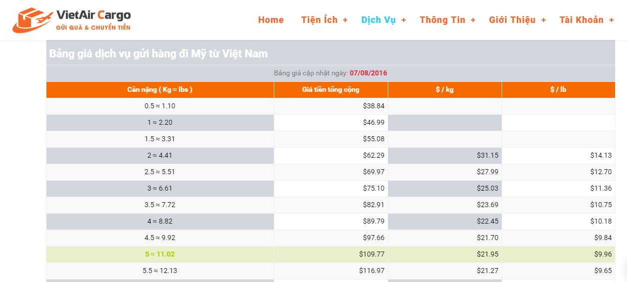 bang-gia-van-chuyen-hang-di-my-gia-re vận chuyển hàng đi mỹ giá rẻ Vận chuyển hàng đi Mỹ giá rẻ ở đâu tại Việt Nam? bang gia van chuyen hang di my gia re
