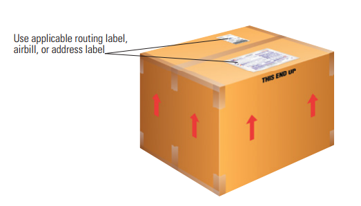 Addressing-and-Labeling-Your-Package General guide on packing goods at VietAir Cargo