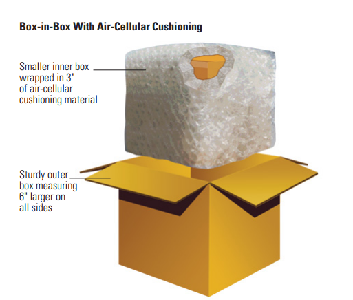 Box-in-Box-With-Air-Cellular-Cushioning General guide on packing goods at VietAir Cargo