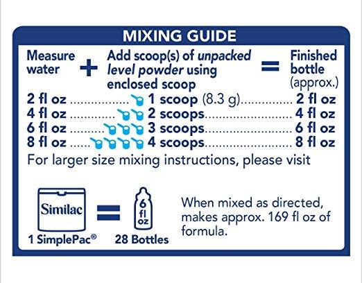 similac-sensitive-NON-GMO-72 Sữa Similac Sensitive NON-GMO chống đầy hơi, tiêu hóa kém và nôn trớ, không biến đổi gen