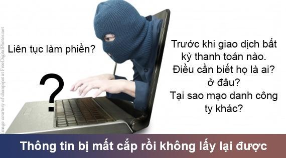 thong-bao-tinh-trang-gia-mao-v247-call-vietnam Thông báo tình trạng mạo danh V247 call vietnam from US