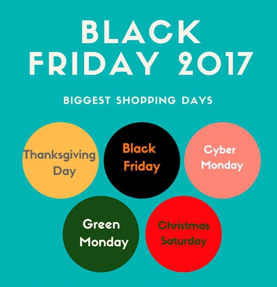 black-friday-2017 Black Friday 2017 vào ngày nào. Kinh nghiệm mua sắm ngày này
